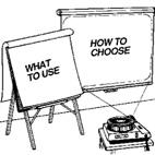 گروه مدیریتی آرشیام ، مدل رفتاری دیسک ،تست دیسک، رفتار سازمانی7