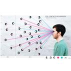 گروه مدیریتی آرشیام ، مدل رفتاری دیسک ،تست دیسک، رفتار سازمانی9