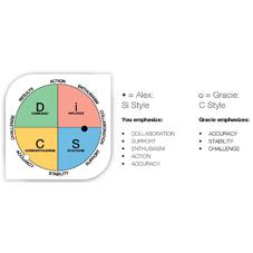 گزارش مقایسه ای/everything-disc-comparison-report-gracie-lee-and-alex