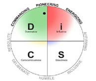 جامعه-مدل رفتاری دیسک در افزایش اثربخشی و کار گروهی